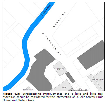Figure 4.5: Streetscaping improvements and a hike and bike trail extension should be considered for the intersection of LaSalle Street, Brule Drive, and Cedar Creek