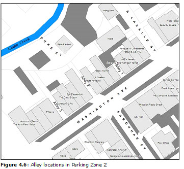 Figure 4.6: Alley locations in Parking Zone 2