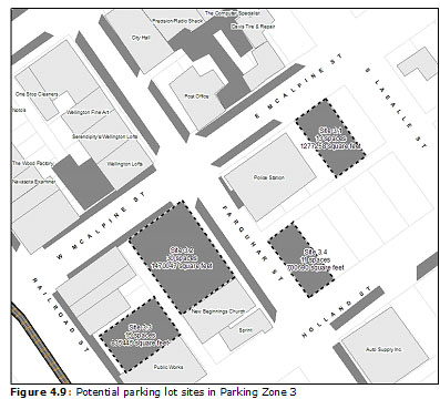 Figure 4.9: Potential parking lot sites in Parking Zone 3